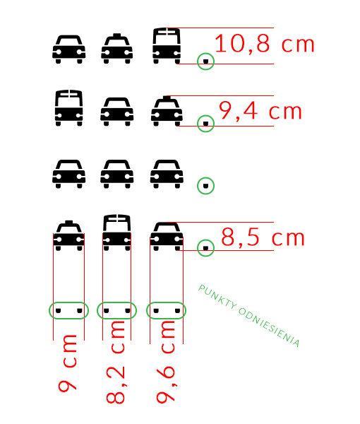traffic_size